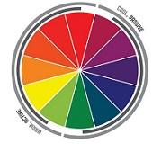 La psychologie des couleurs pour le web design