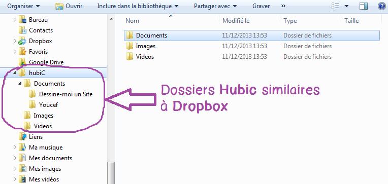 Dossier Hubic local, similaire à drop box en français | creer un site web facilement