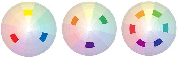 Comment bien choisir ses couleurs pour créer une charte graphique site web