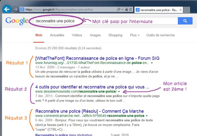 Comment optimiser le SEo d'un page web en première position sur Google