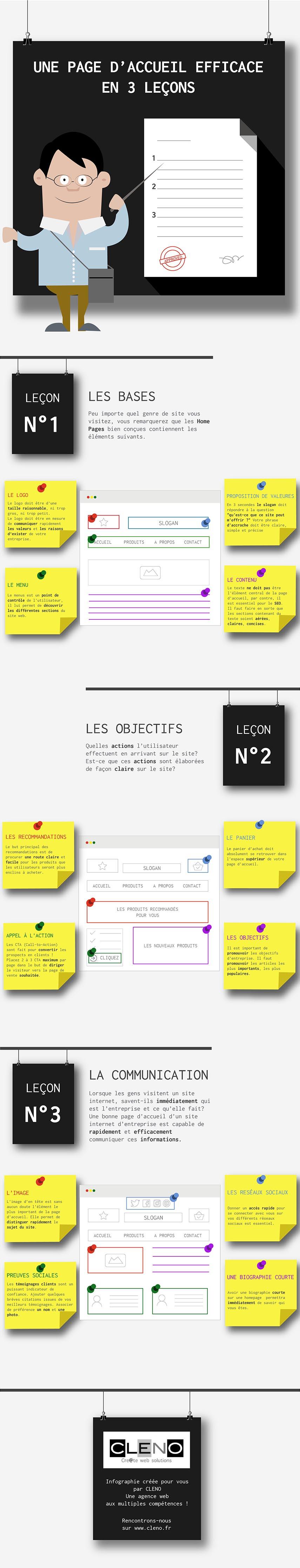 infographie comment créer une page d'accueil efficace