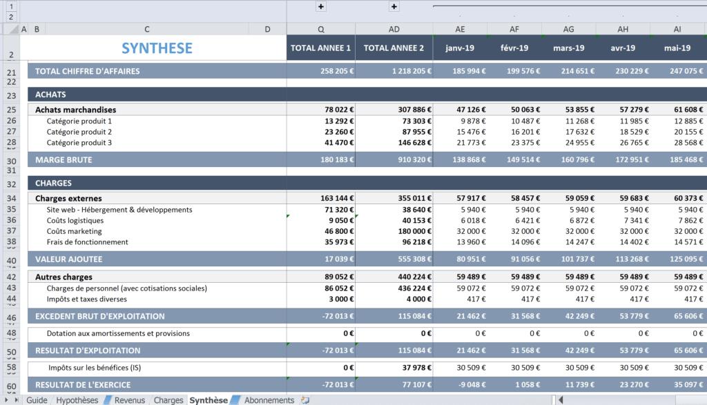 Enfin un modèle Excel de business plan à télécharger