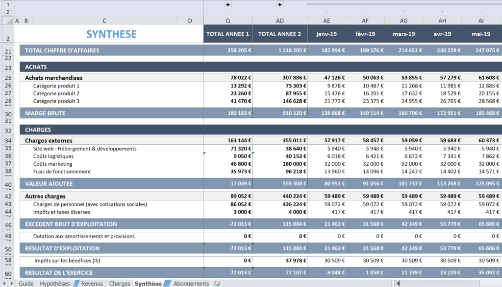 business plan financier excel gratuit